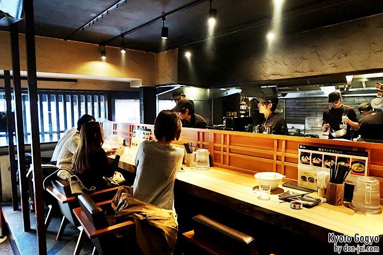 Kyoto_Gogyo_020