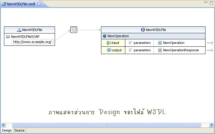 how to create web service client from wsdl in eclipse
